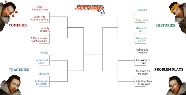 shakespeare_bracket (1)